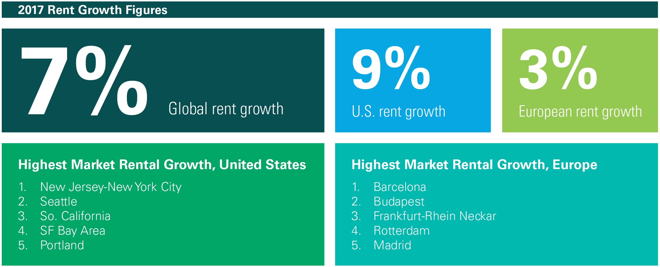 research_rent_index_180205_1-1