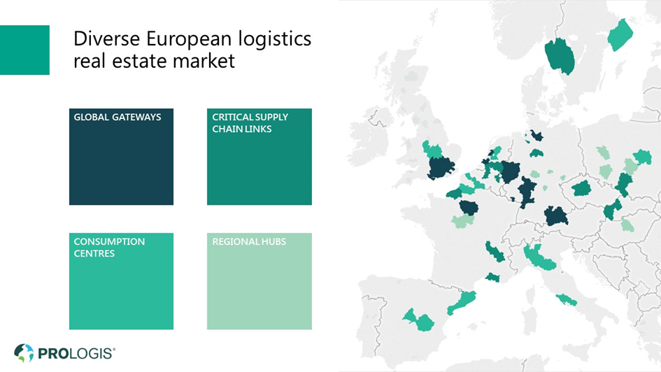 Prologis European Markets map