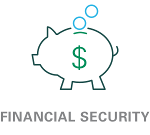 Prologis Financial Security