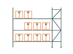 Prologis Essentials - Racking